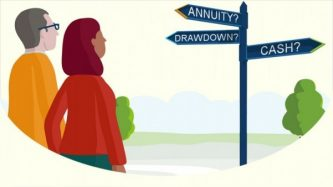 A man and a woman looking at a signpost which reads: annuity; drawdown; cash?